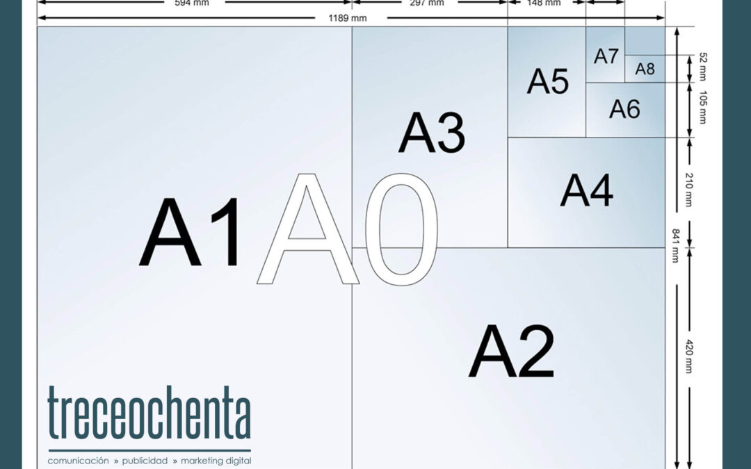 formatos de papel folio