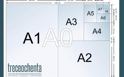 Formatos de papel y tamaños   Tamaño A3, A4, A2, A1: Usos más comunes